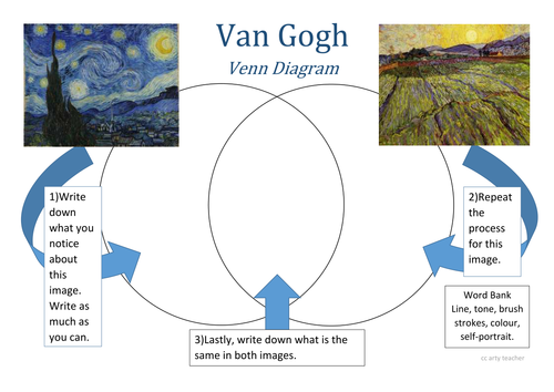 Van gogh art analysis venn diagram 3 art history pinterest art van gogh art analysis venn diagram 3 ccuart Gallery