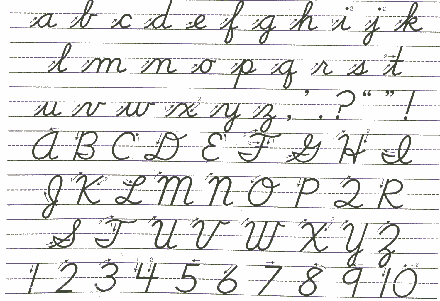 Worksheets French Handwriting Alphabet what skills did you learn that will be obsolete by the next 50 years cursive handwriting practice