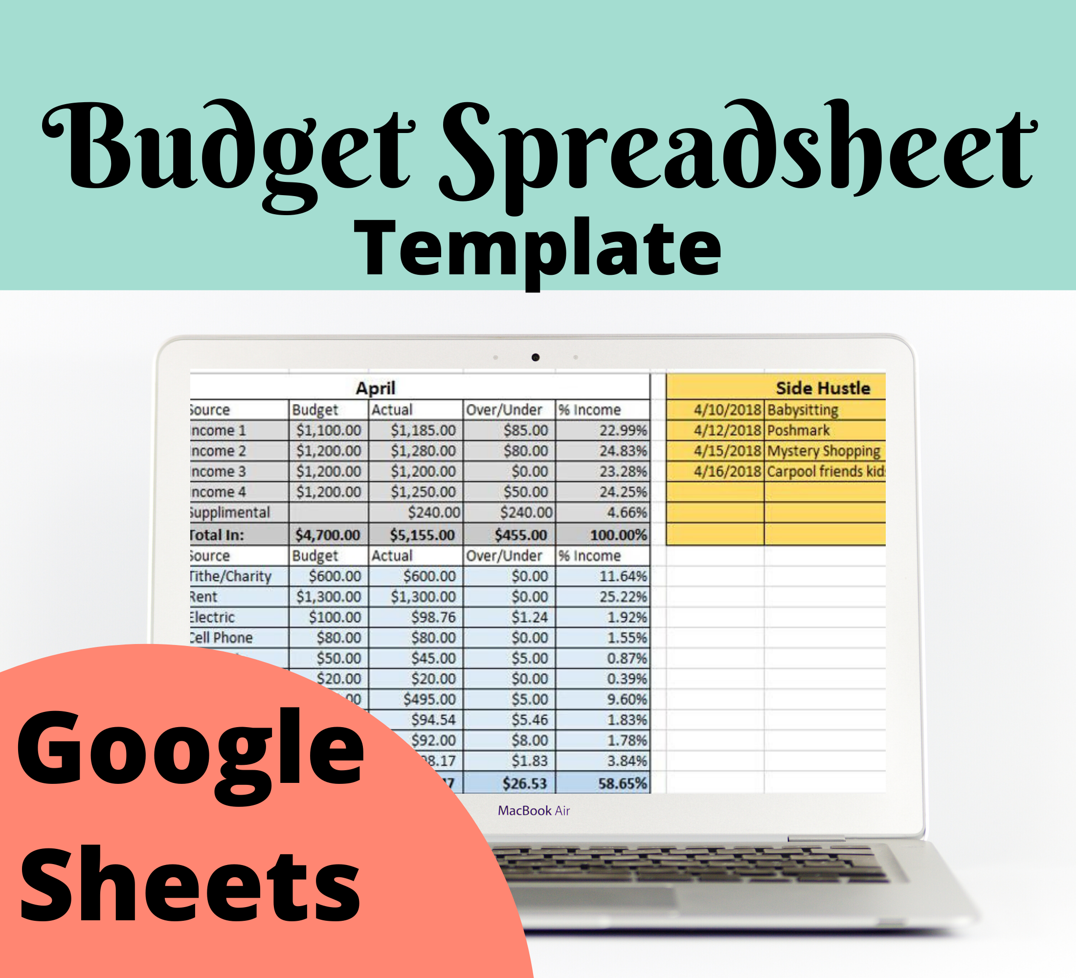 Monthly Budget Template For Sheets In