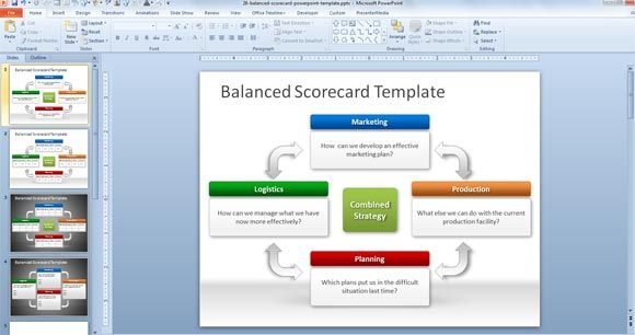 Balanced Scorecard Powerpoint Template Powerpoi Business