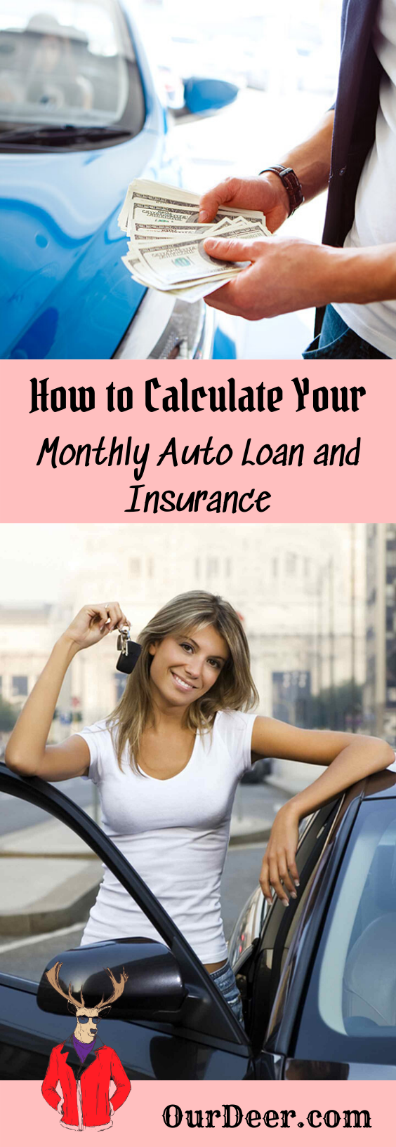 How to Calculate Your Monthly Auto Loan and Insurance