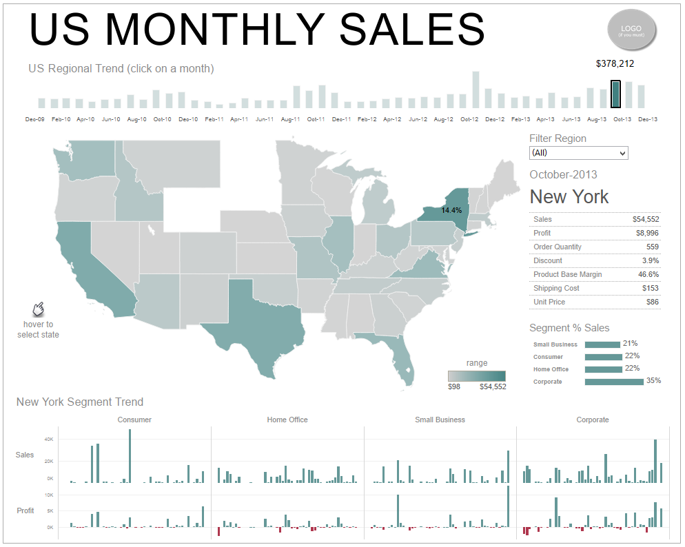 Tableau Design Dashboard Design And Layout Best Practices Tableau Public