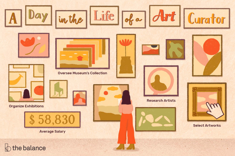 Art Curator Job Description Salary, Skills, & More Art