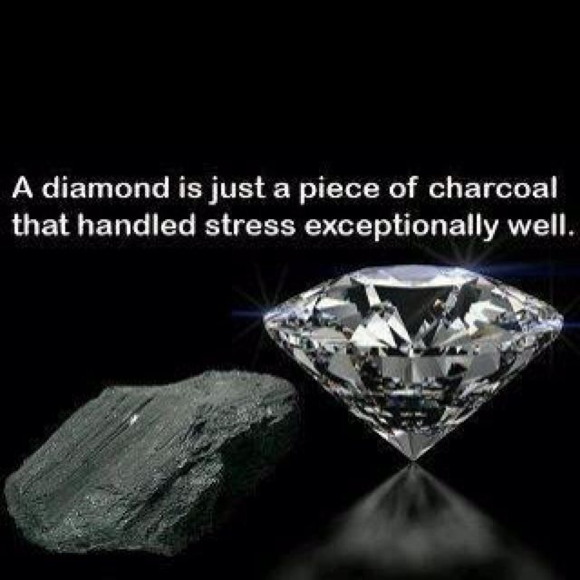 What Can Activated Charcoal Do For You Words Inspirational