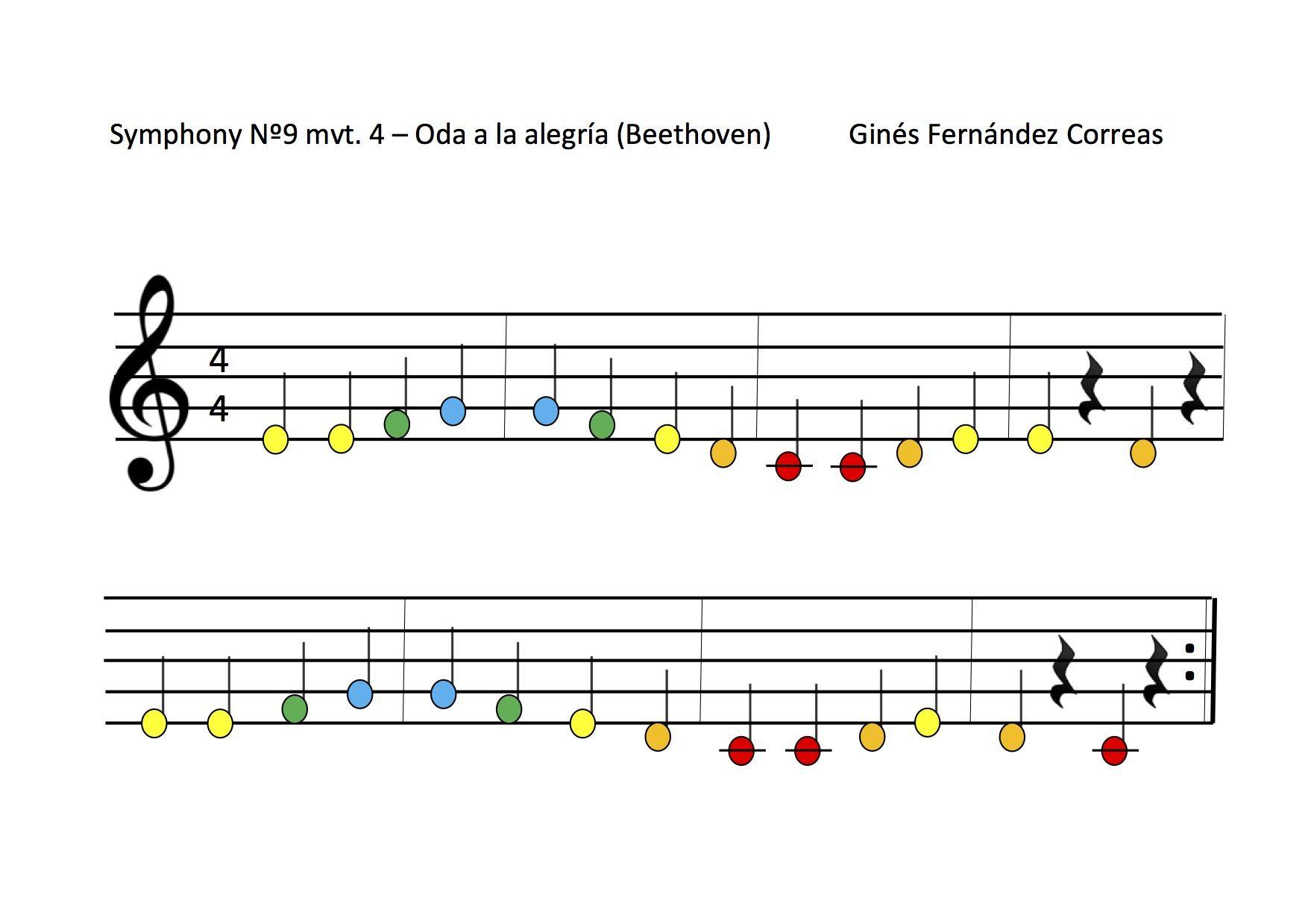 Himno De La Alegría Beethoven Canción Infantil Para Xilófono De Colores Cancion De La Alegria Canciones Infantiles Canciones Para Piano