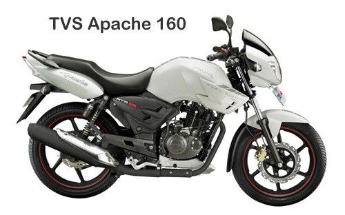 Top 10 Bikes Under Rs 70 000 With Images Cool Bikes Bike India