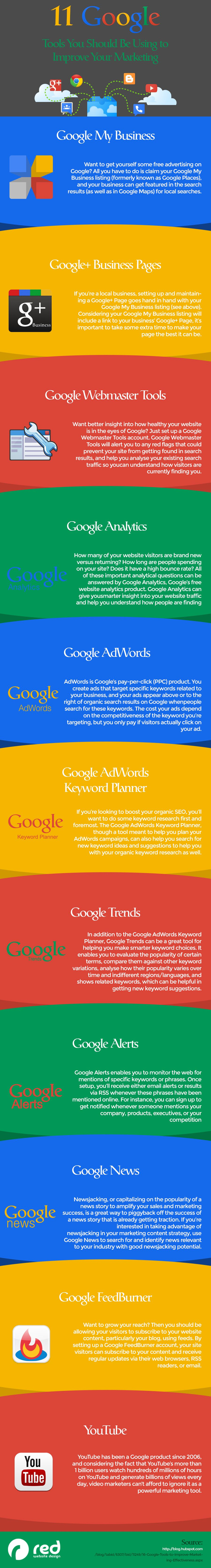 11 Google Tools You Should Be Using To Improve Your Marketing #infographic #Google #Marketing #Tools