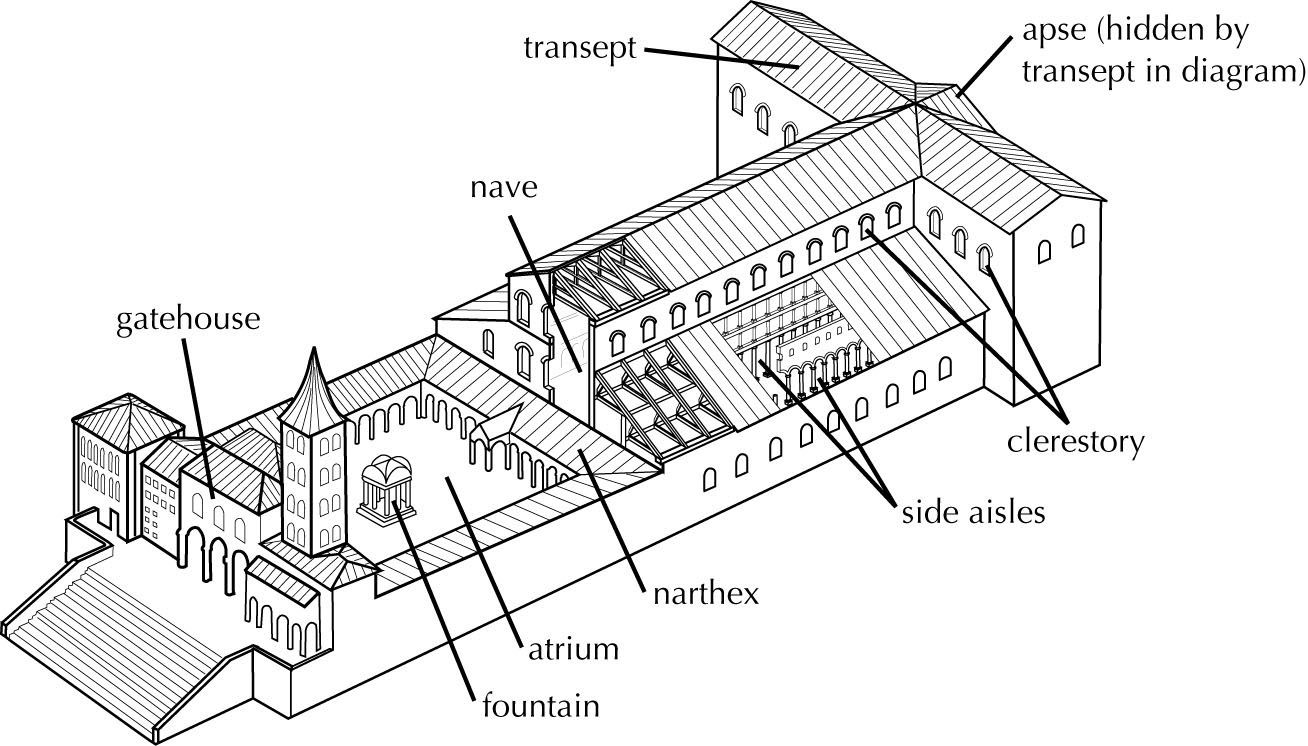 diagram old st peter s use this to help you understand the location of the apse nave narthex transept and aisles you will need to be able to label  [ 1308 x 746 Pixel ]