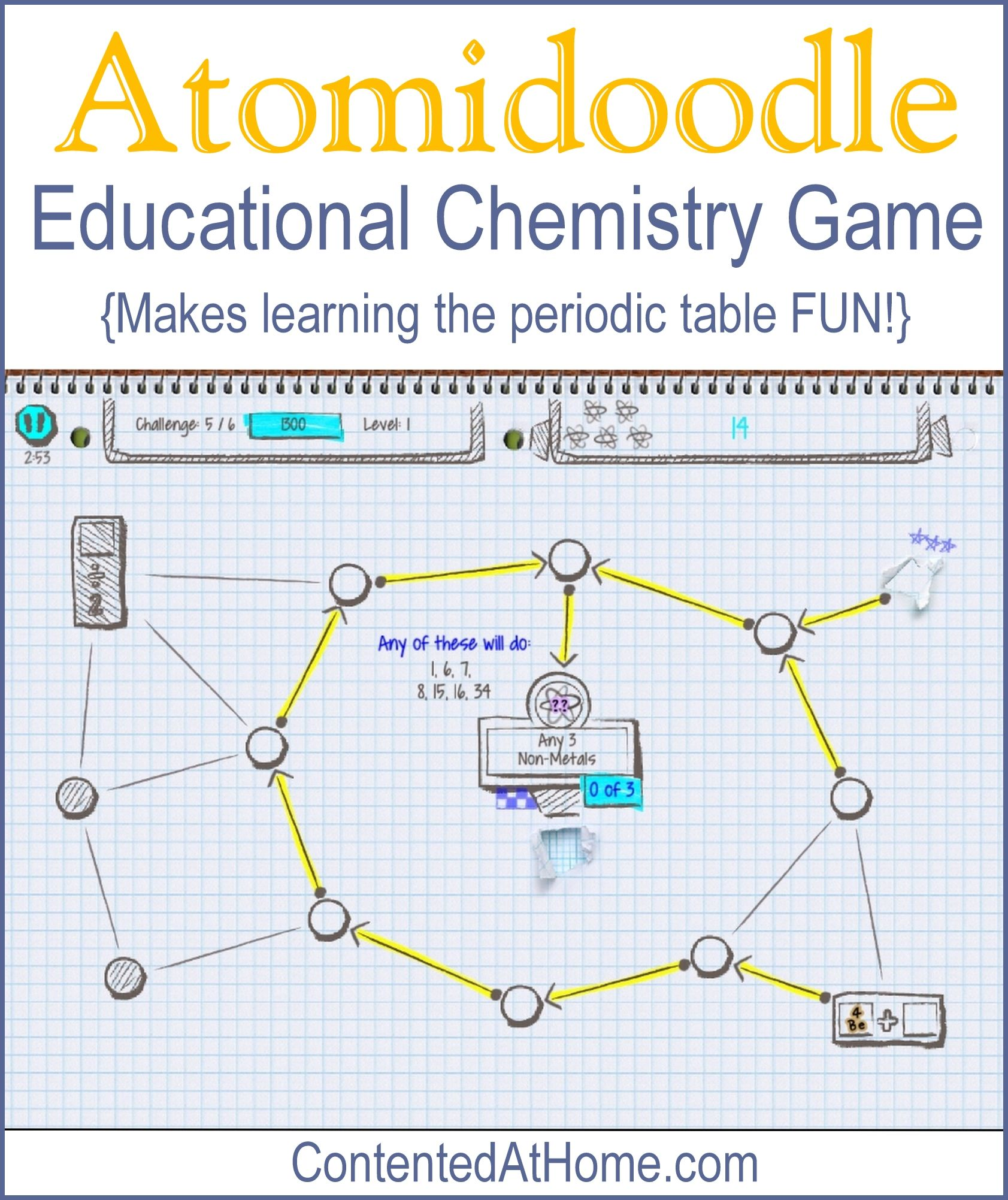 Ways To Make Learning The Periodic Table Fun - Awe Filled ...