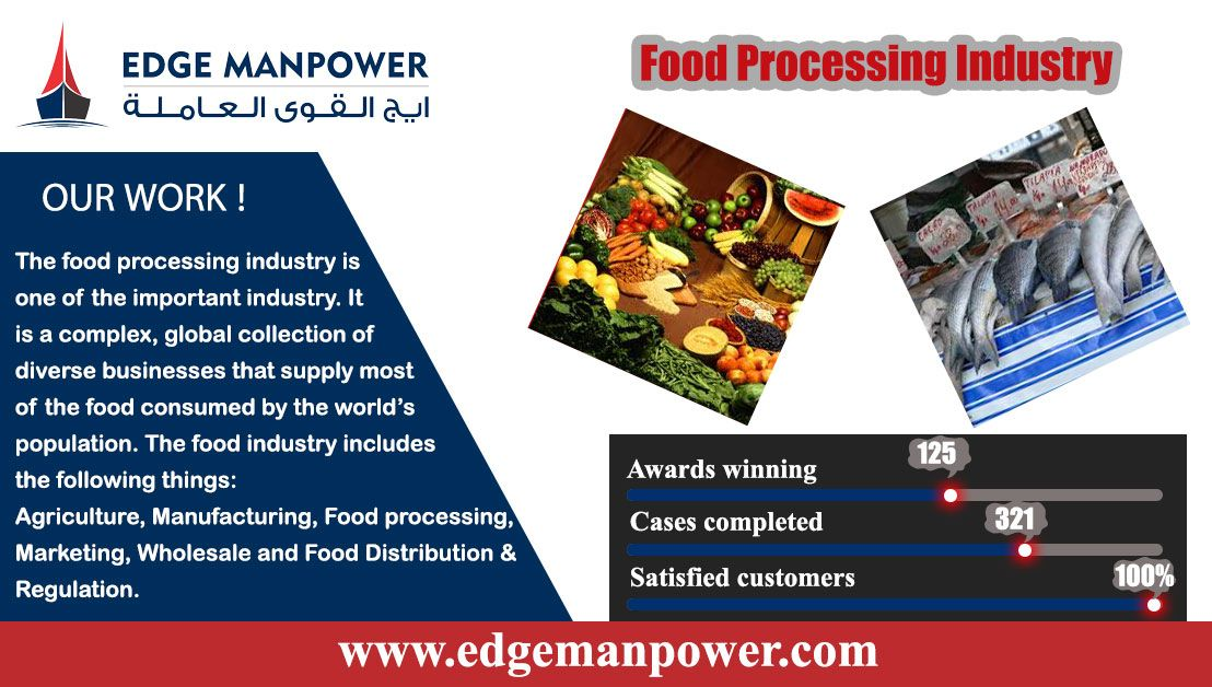 Food Processing Industry in Gulf and Pakistan Processed