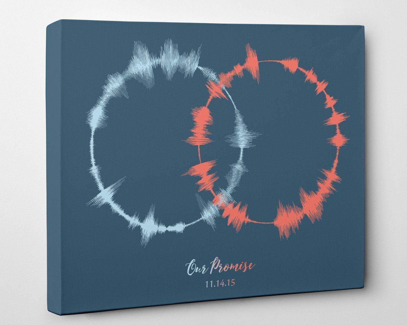 Interlocking Rings Wedding Vow Art, 2nd Anniversary Cotton Canvas ...