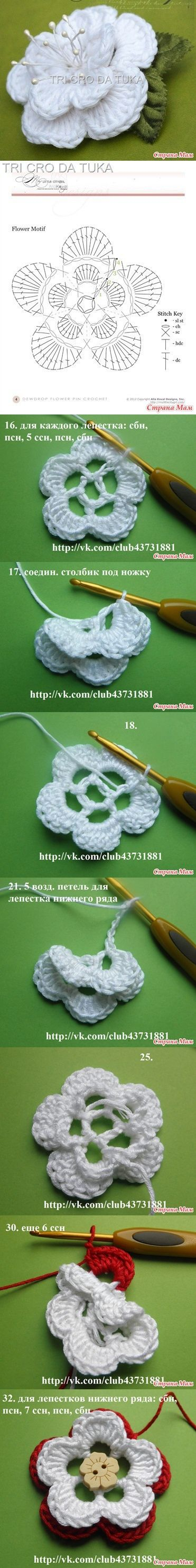 Pin By Ivana Hess On Crochet Pinterest Flowers Rose Flower Diagram 7 How To Make Hand Pipicstats