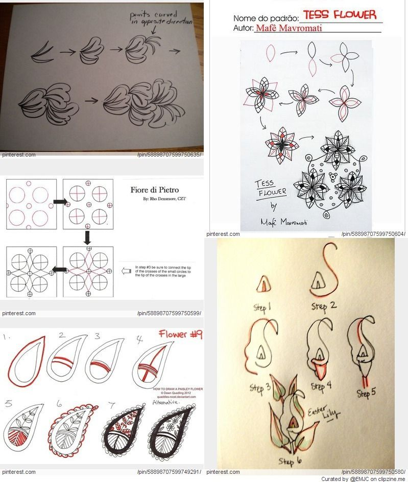 Zentangle Patterns Step By Step - Bing Images | A  zentangle in 2019