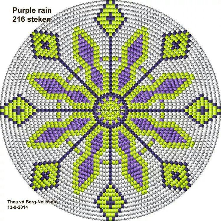 Pin von Paula Rissanen auf Käsityöt | Pinterest