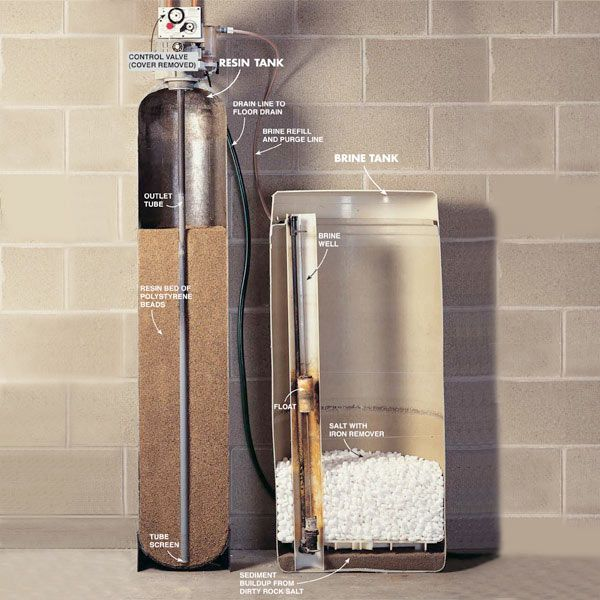How To Repair A Water Softener Water House And Basements