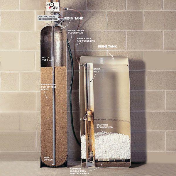 How To Repair A Water Softener Water Softener Home Repair