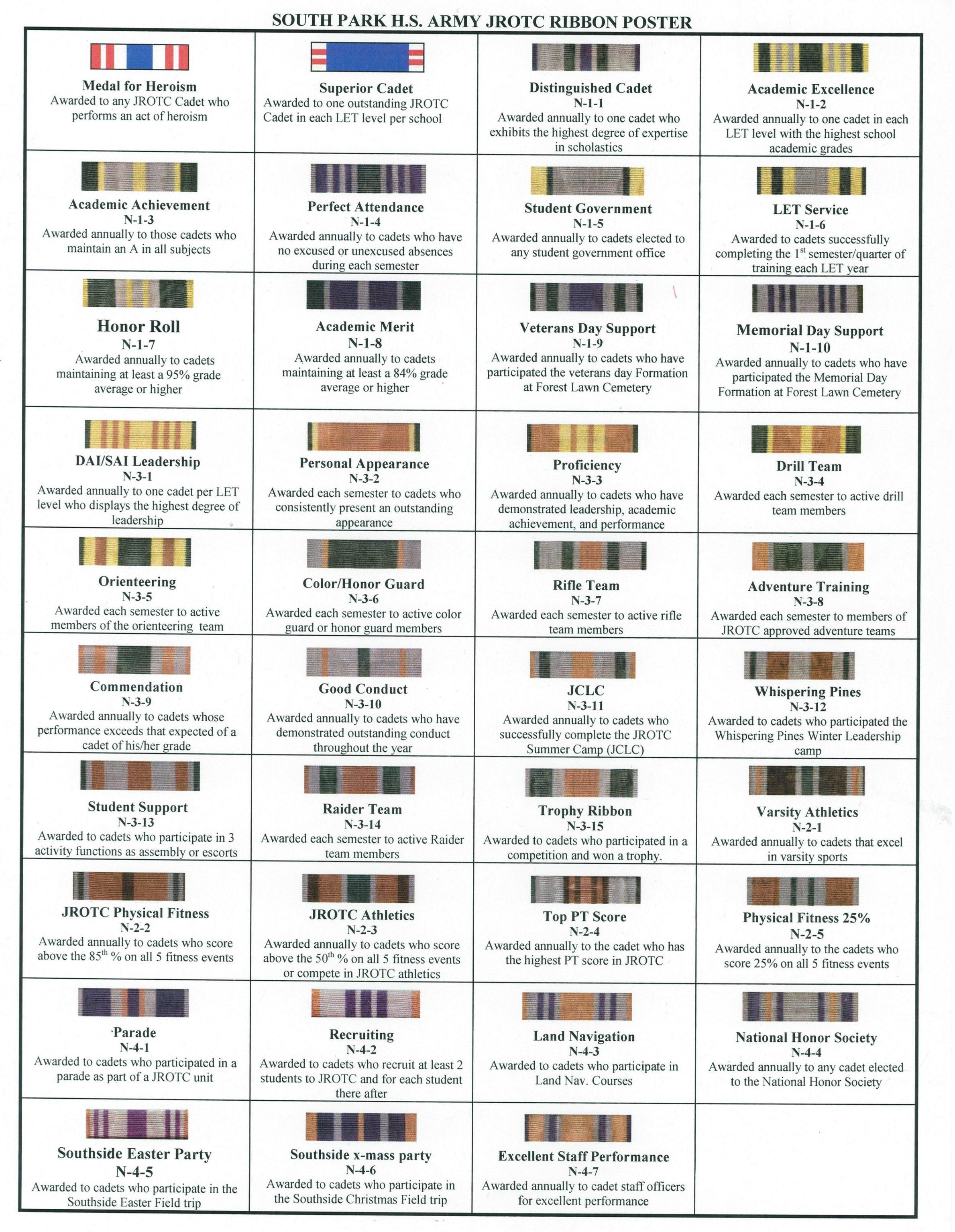 army jrotc ribbon chart  Carda