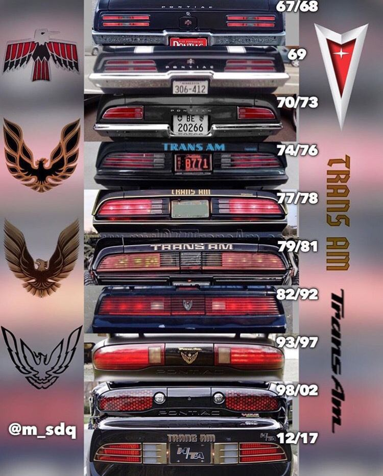 Pontiac cars 50+ best