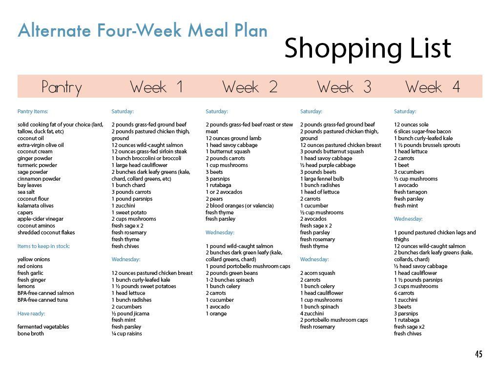 aip 2 week diet plan