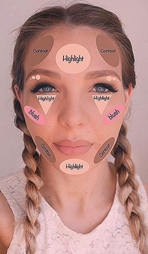 Photo of Tipps von der ExpertinDie 5 wichtigsten Make-up Pinsel & wofür wir sie brauchen | Beauty-Tipps