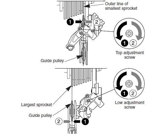 diagram of front derailleur