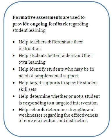 Formative Assessments To Provide Ongoing Feedback On Student