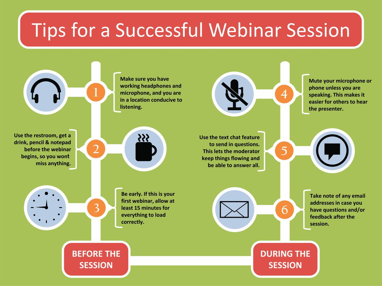 infographic created as a start page to a webinar. created in, Presentation templates
