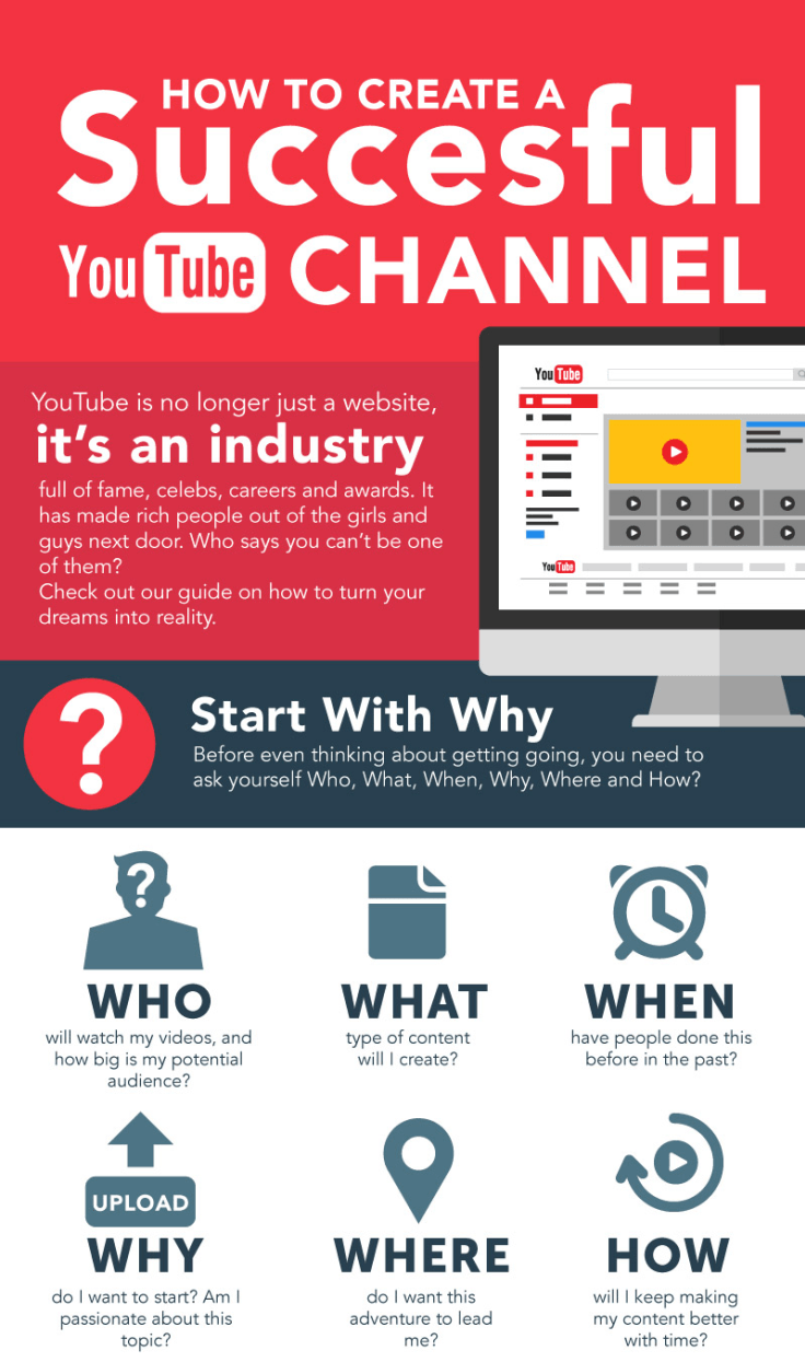 Gestion de stock sous excel youtube - How To Become Youtube Famous A Step By Step Guide Infographic