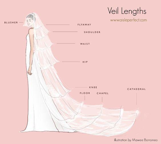 Pink Knee Length Veil