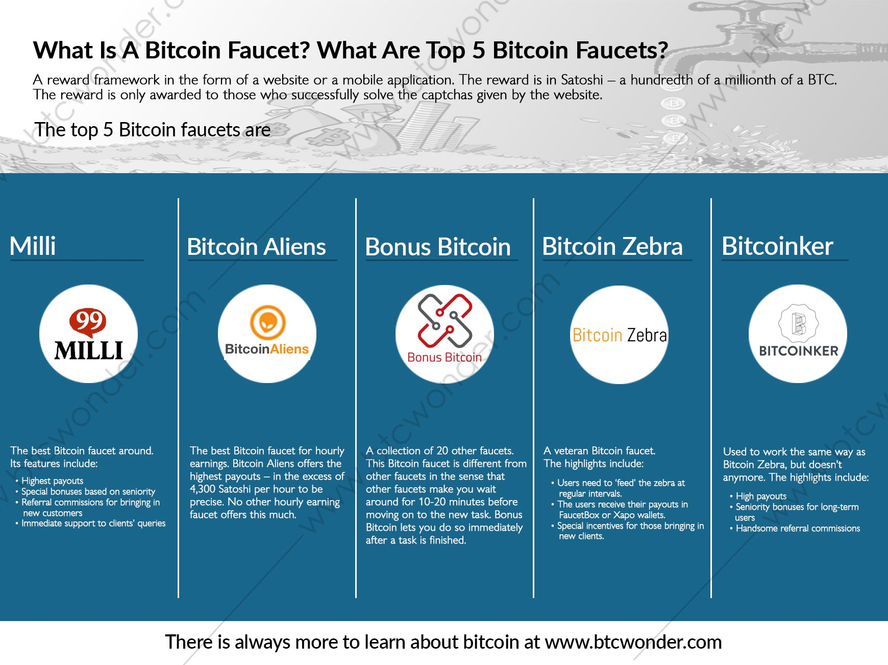 What Is A Bitcoin Faucet? What Are Top 5 Bitcoin Faucets? - BTC ...