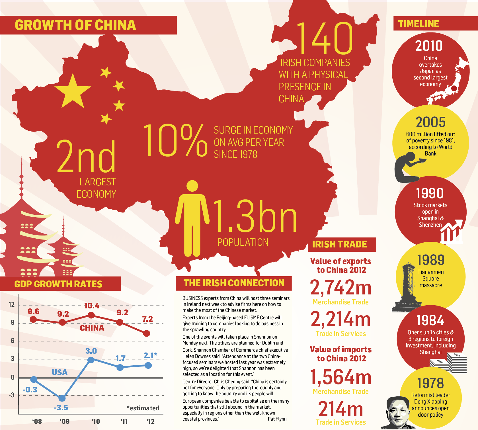 The unpalatable choices that lie ahead for China's economy ...
