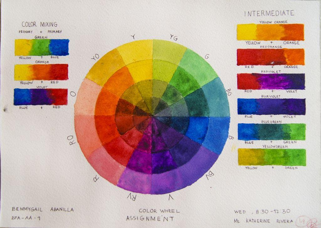 Bilderesultat For Colour Wheel Watercolour