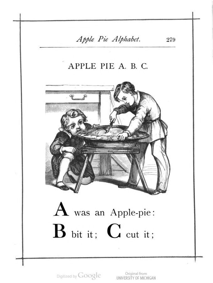 Pin On Alphabets
