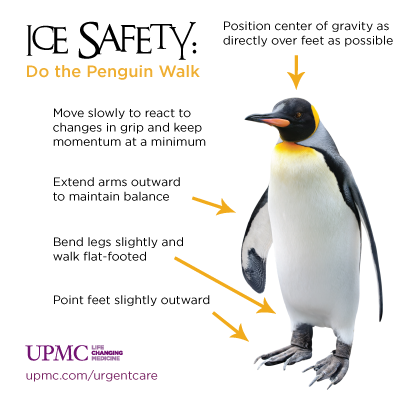 UPMC Urgent Care | things you should know | Penguins, Urgent