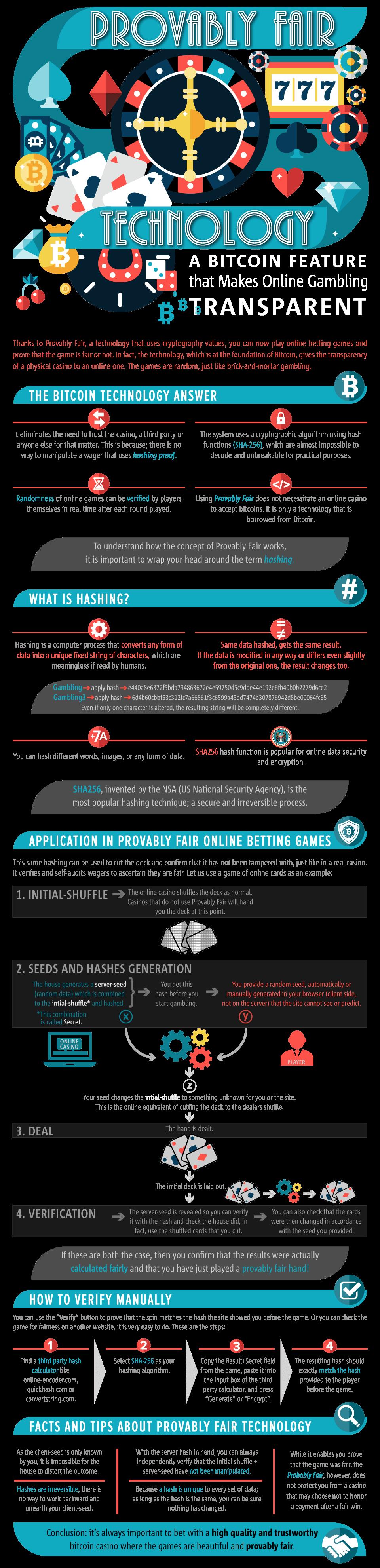 Provably Fair Top Online Bitcoin Casinos Top online