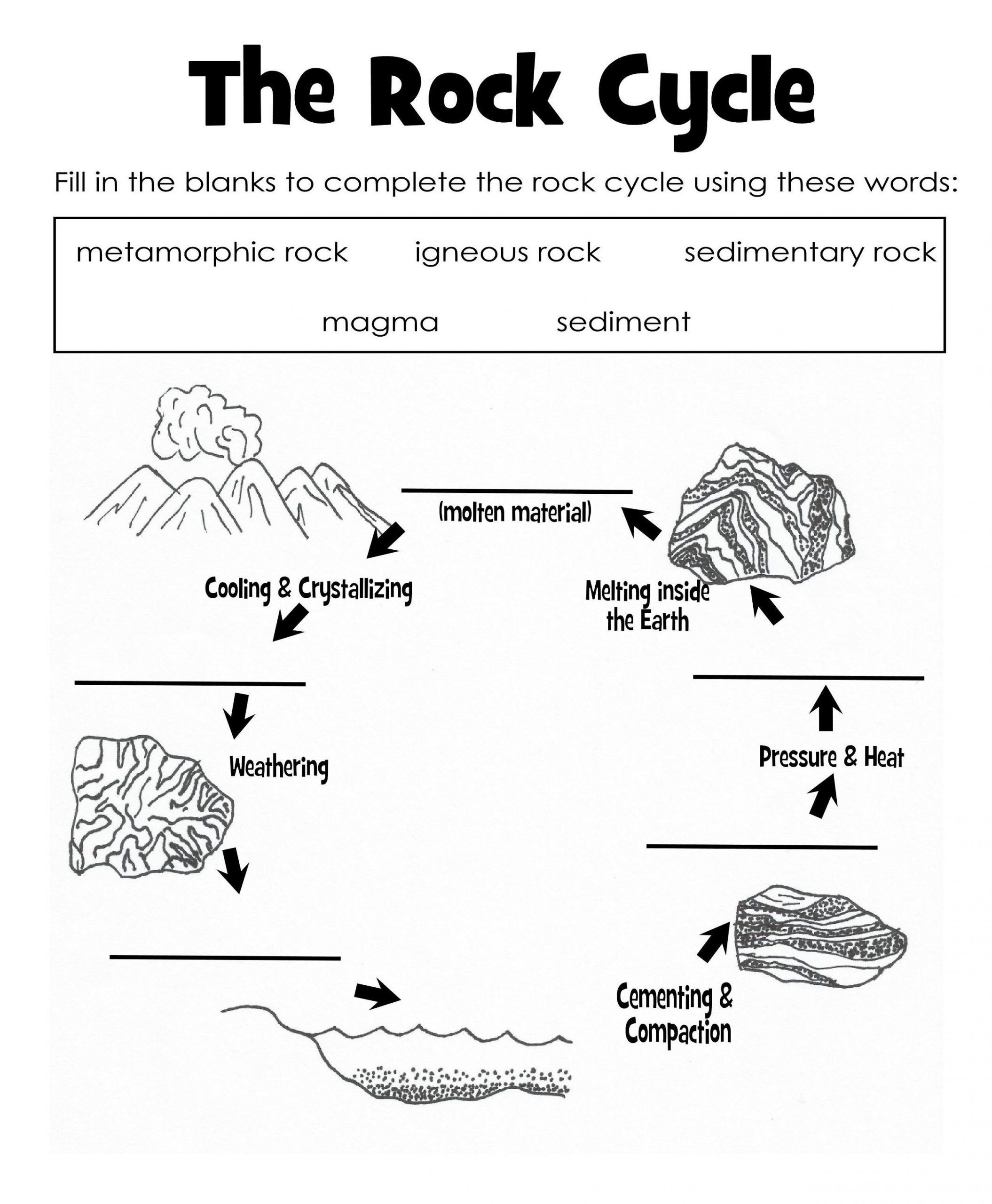 Rock Cycle Activity Worksheet The Rock Cycle Diagram