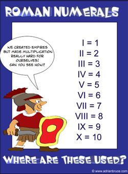 Roman Numerals  School Stuff    Math Homeschool And
