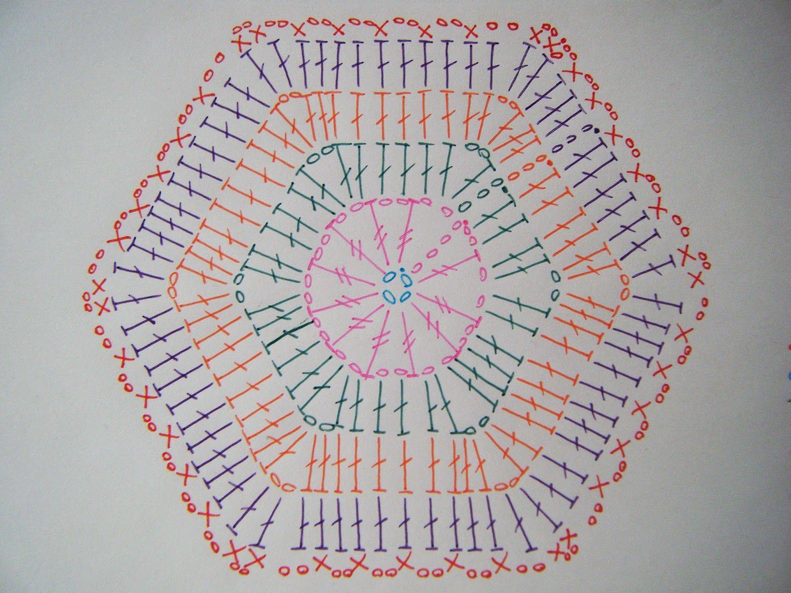 Betsy makes magic hexagon blanket haken en breien magic hexagon blanket bankloansurffo Image collections