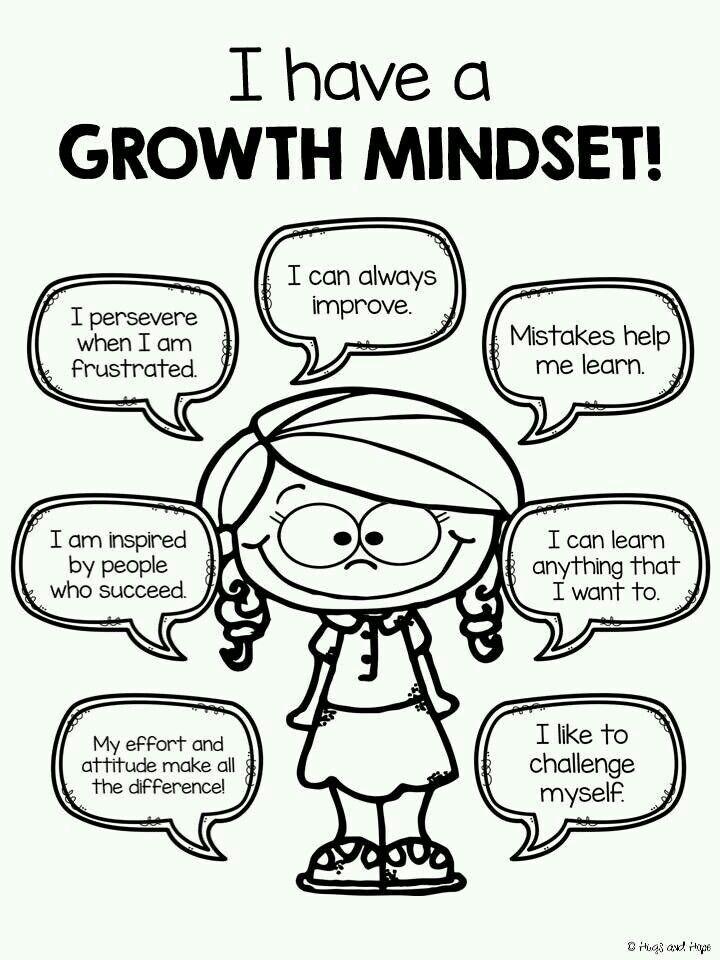 Printable Worksheets positive attitude worksheets : Self talk for a Positive Mindset | favrt quotes | Pinterest | Mindset
