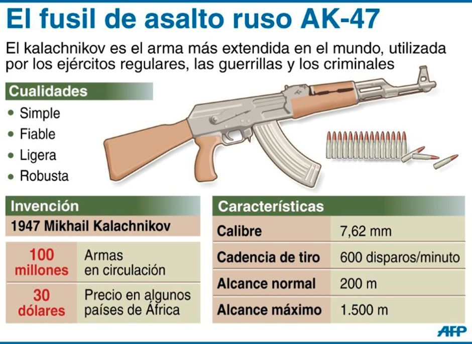 Pin By Enrique Morn On Weapons Firearms Diagrams Pinterest