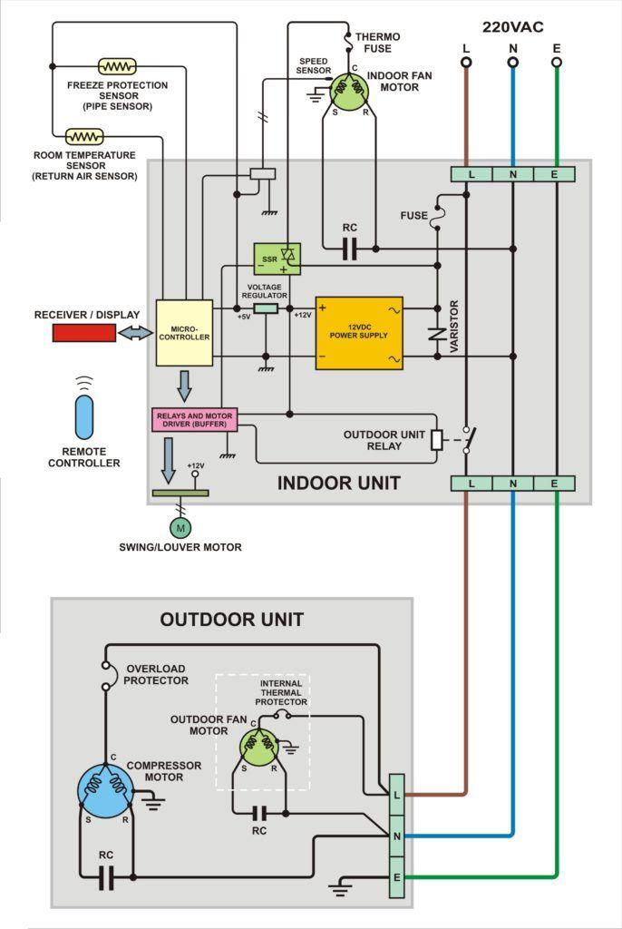 Lg Ac Wiring Diagram