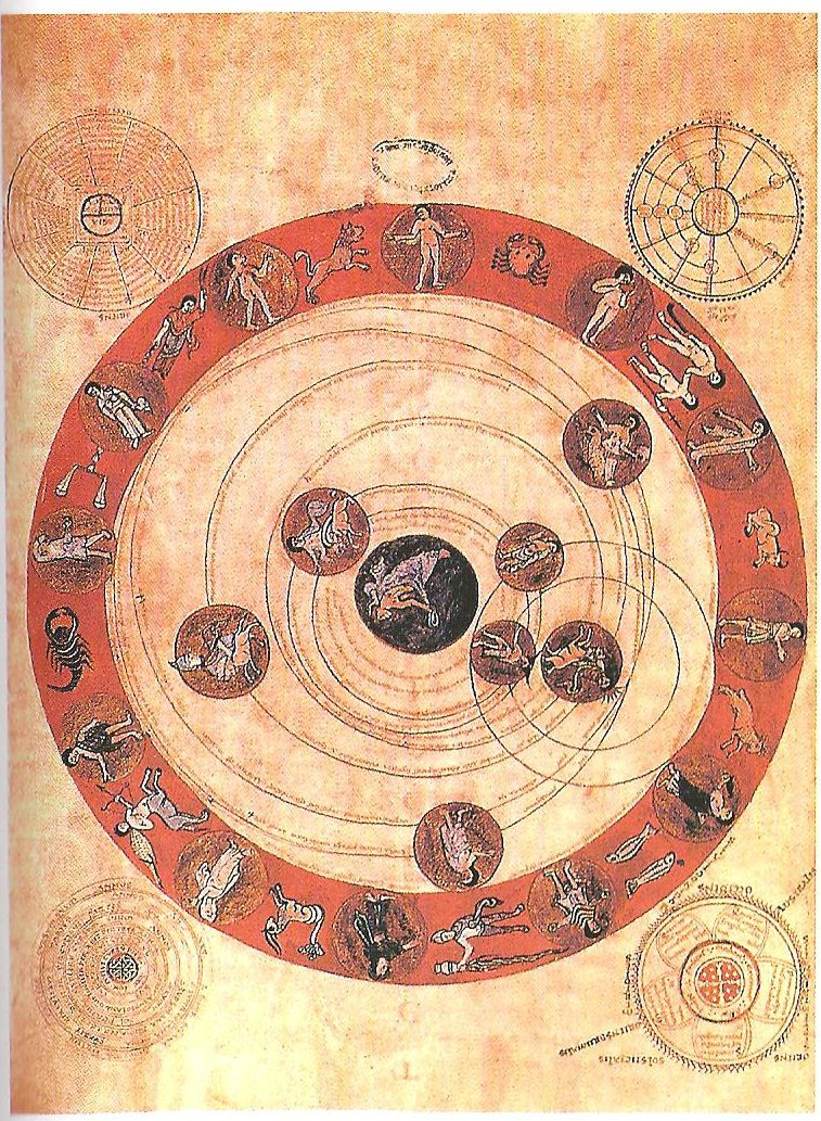 ancient astronomy symbols - 736×1004