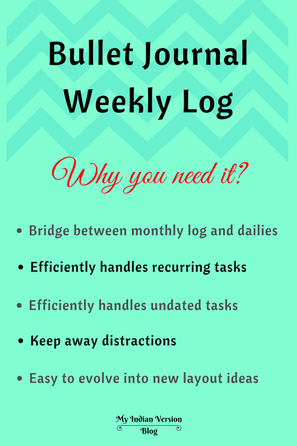 Setting Up Weekly Log in Your Bullet Journal | BULLET