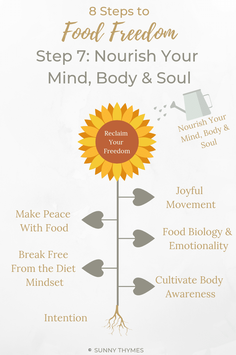 8 Steps To Food Freedom Nourish Your Mind Body Soul Intuitive Eating Diet Mindset Body Awareness