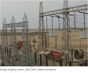 132KV 500kV 220kV 230kV 66kV Electrical Power Distribution