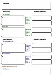 Essay map organizer    Personal Narrative graphic organizer
