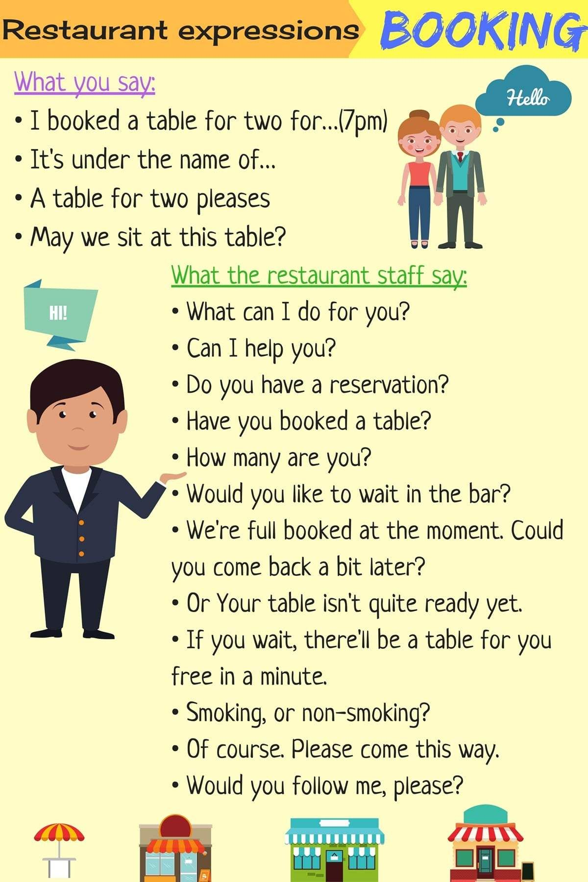 Useful Phrases Expressions To Use At Restaurant In