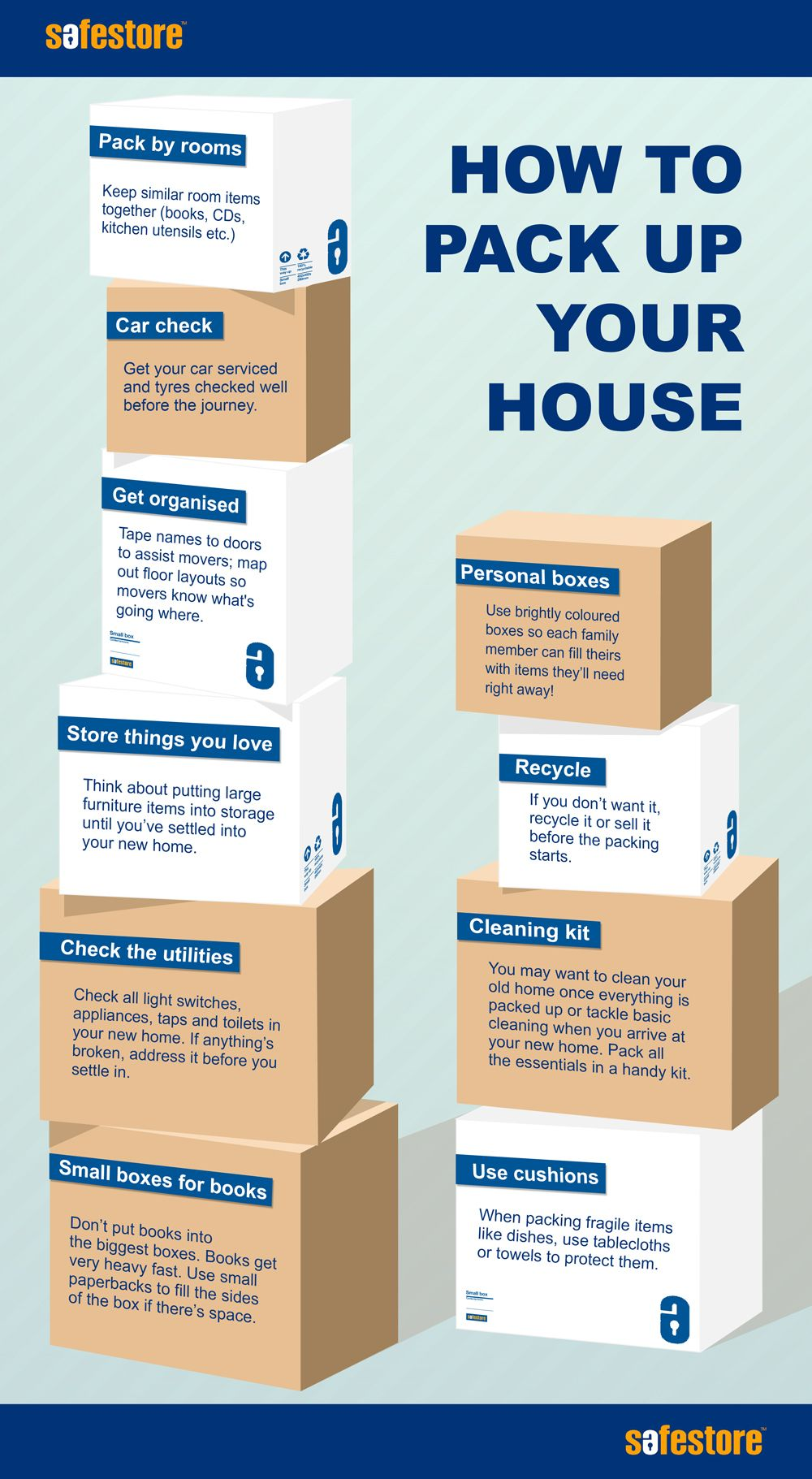 How to pack up your house - handy tips | Resources for ...