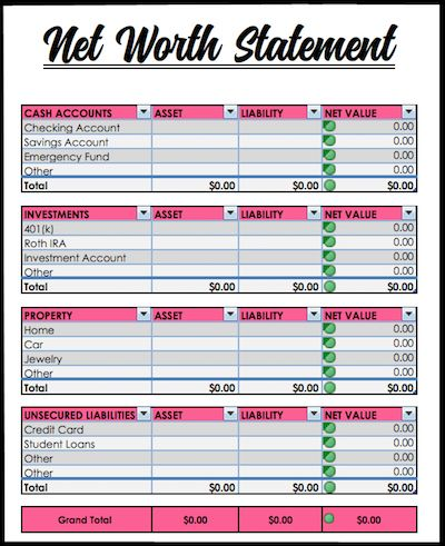 Budget Spreadsheet Net worth, Budgeting and Template