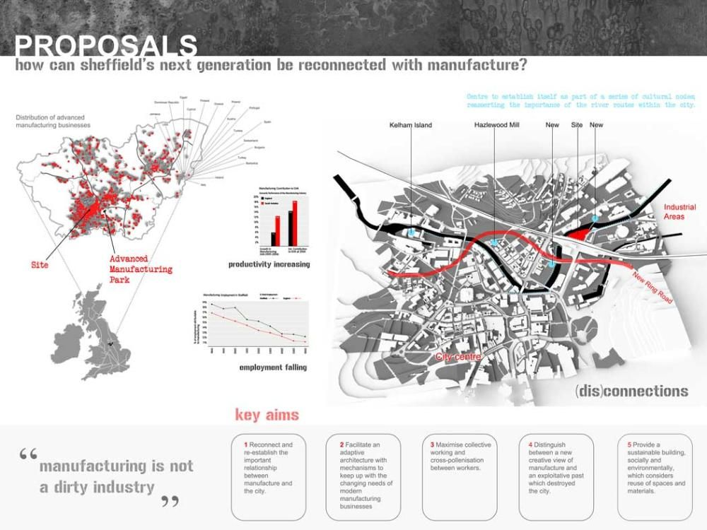 Site Analysis Diagram Share Urban Analysis Urban Design